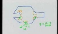 Método Elementos Finitos 8-3