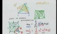 Método Elementos Finitos 7-2