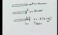 Método Elementos Finitos 4-3