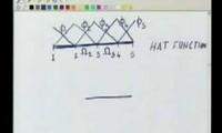 Método Elementos Finitos 1-1