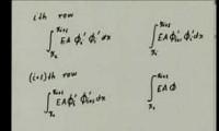 Método Elementos Finitos 2-3