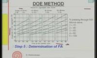 Construção e Materiais Módulo 9 Lição -3 - Formulação Misturas