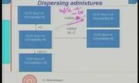 Construção e Materiais Módulo 5 Lição -3 – O Papel dos Adjuvantes
