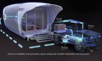 Edifício solar capaz de intercâmbio de energia com veículos elétricos