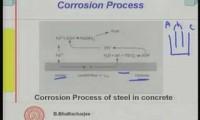 Construção e Materiais Módulo 7 Lição -2 - Corrosão do Betão