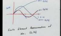 Método Elementos Finitos 11-2