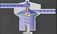 Válvulas Reguladoras de Pressão