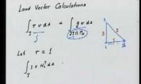 Método Elementos Finitos 7-3